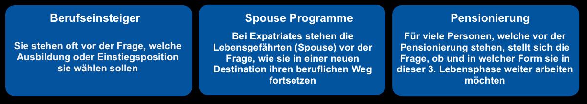 OTP Karrieremanagement Programme