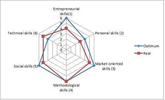 Competency Model EN_1